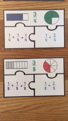 Adding Fractions with Like Denominators Game Puzzles serve as a valuable asset to any grade classroom. Adding Fractions, Math Fractions, Teaching Fractions, Math Center Rotations, Math Centers, Preschool Math, Math Activities, Math Games, Fraction Activities