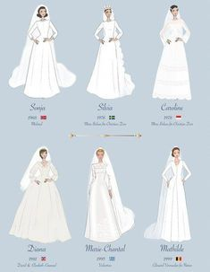 All of us want to look beautiful than ever at this special day. Of course you need to find your dream wedding dress Rustic Wedding Dresses, Wedding Dress Trends, Princess Wedding Dresses, Dream Wedding Dresses, Bridal Dresses, Wedding Gowns, Wedding Ideas, Wedding Dress Shapes, Wedding Dress Sketches