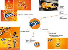 Onderzoek Fanta: onderzoek van de gebruikte kleuren, stijlen, versieringen, illustraties, achtergronden, logo,...