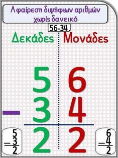 Greek Language, Math Activities, Mathematics, Classroom, Teacher, Preschool, Learning, Maths, Professor