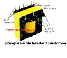 How to Design and Calculate Ferrite Core Transformers for Inverters Electronics Projects, Power Electronics, Hobby Electronics, Electronics Components, Electronic Circuit Design, Electronic Parts, Electronic Engineering, Engineering Projects, Transformers