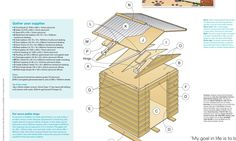 dog house plans Build A Dog House, Dog House Plans, House Dog, Dog Crate Furniture, Furniture Plans, Niches, English Mastiff, Feral Cats, Pet Home