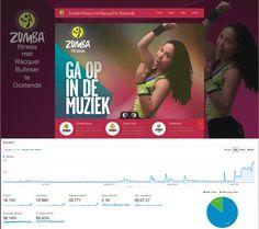 Wat vind jij goed aan de Zumba Oostende website? Laat het ons zeker weten.