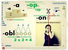 MIGo, nova bildokarto pri KVANTOj kaj NOMBROj #esperanto #migo #kvanto #unua #duoble #triope #kvarono