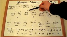 82 best 02a  Hebrew Alphabet images on Pinterest   Hebrew words     Teaching Myself HEBREW   In this video  a beginner in the Hebrew language  may not only learn the complicated pointing and dotting of the Hebrew  Letters