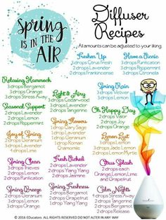 Spring Diffuser Blends | Diffuser Blend Recipes | Natural Home Remedies | Essential Oil