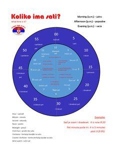 Telling Time in Serbian