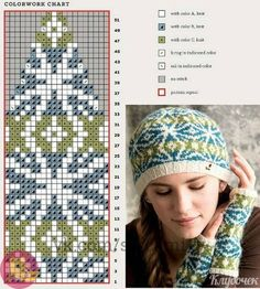 The construction of the hat is missing but the fair isle stitch pattern is there… - HANDSCHUHE STRICKEN Fair Isle Knitting Patterns, Fair Isle Pattern, Knitting Charts, Knitting Stitches, Sock Knitting, Knitting Machine, Vintage Knitting, Free Knitting, Tejido Fair Isle