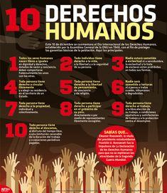 10 Derechos Humanos, vía Notimex