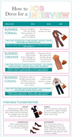 How to #dress for a #job #interview :)