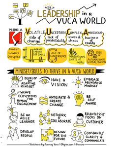 12 Critical Competencies For in the Future 👉 In a world that is often described as VUCA: Volatile, Uncertain, Complex, Ambiguous. There are tectonic shifts that demand a new of leadership. Leadership Strategies, Leadership Coaching, Leadership Development, Leadership Quotes, Self Development, Teamwork Quotes, Leader Quotes, Educational Leadership, Learning Quotes