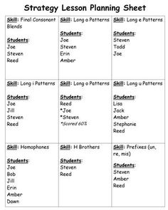 Brth Newingham's Word Study Planning Sheet