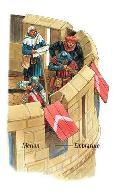 Castle gatehouse - Q-files Encyclopedia