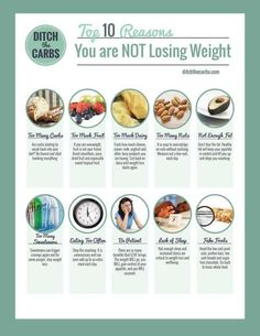 The top 10 reasons you're not losing weight. Do any of these sound familiar? No.1 is most common. | ditchthecarbs.com Ketogenic Diet For Beginners, Keto Diet For Beginners, Lose Weight In A Week, Diet Plans To Lose Weight, Keto Fat, Low Carb Diet, Ditch The Carbs, Easy Diet Plan, Fat Burning Drinks