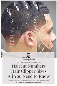 Haircut Numbers – Hair Clipper Sizes: All You Need to Know – Herenkapsels Self Haircut, Diy Haircut, Fade Haircut, Hair And Beard Styles, Curly Hair Styles, Natural Hair Styles, Barber Haircuts, Haircuts For Men, Hair Clipper Sizes