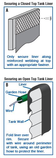 Your new tank liner can be fitted into corrugated, poly, flat steel and concrete tanks that have either open or closed tops. The type of tank you have will determine how the tank liner is to be installed.  For More Information Visit:- http://www.fabricsolutions.com.au/duratank-water-tank-liner-installation-guide/