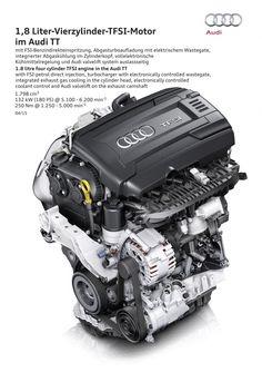 Neuer Motor für Coupé und Roadster: TFSI-Basismotor für den Audi TT - News - VAU-MAX - Das kostenlose Performance-Magazin