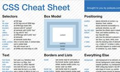 Most Practical CSS Cheat Sheet