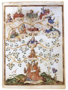 Grammatices Rudimenta Joannis de Barros, 1538 ca