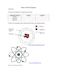 Atoms and Atomic Structure Worksheet | Worksheets, Students and ...
