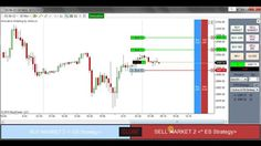 Trade faster! Put yourself ahead of other #trader with #ninZa Innovative Ordering > https://www.youtube.com/watch?v=D0iD_Cd39zc #NinjaTrader