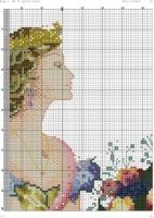 This Pin was discovered by Gic Mermaid Cross Stitch, Cross Stitch Angels, Cross Stitch Art, Cross Stitch Flowers, Counted Cross Stitch Patterns, Cross Stitching, Cross Stitch Pictures, Knitted Blankets, Embroidery