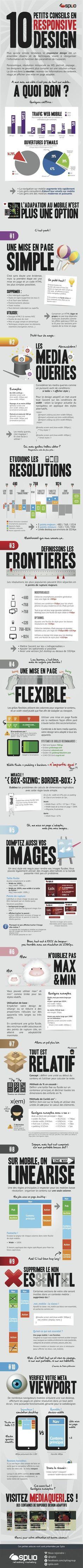 Infographie : les bonnes pratiques du responsiv design