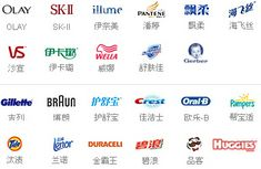 Olay, SK-II, Gerber baby foods, illume, Pantene, Vidal Sasoon, Wella, Safe Guard soap, Gillette, Braun Crest, Oral-B, Pampers, Tide, Lenor, Duracell, Pringles chips, Huggies diapers : These are products you don't realize are being made in China by American corporations . This is one reason so many Americans have lost jobs.