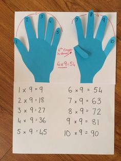 Head to Relief Teaching Ideas for this number sense craftivity Math For Kids, Fun Math, Math Activities, Maths For Children, Lego Math, Kids Learning, Multiplication Tricks, Math Fractions, Maths Tricks