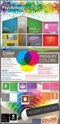Chapt 1 – Color Psychology (for understanding better how your color choices for your crafts reflect what you are feeling)