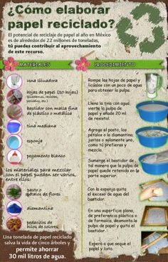 Como Reciclar Papel Tutorial. Paso a Paso | #Reciclaje - #DIY – Recycling ecoagricultor.com