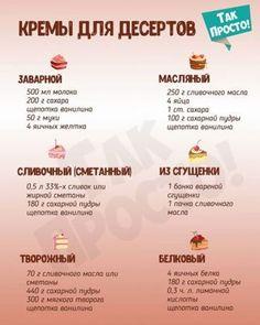 - essen kuchen - - Dünya mutfağı - Las recetas más prácticas y fáciles Russian Dishes, Russian Recipes, Cooking Time, Cooking Recipes, Cooking Pork, Food Cakes, Seafood Dishes, Unique Recipes, Sweets