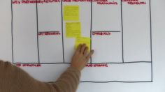Quick view of our Business Model Canvas for our start up Dutch Nomad Couple.