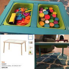 IKEA Flisat table made into a playdough table