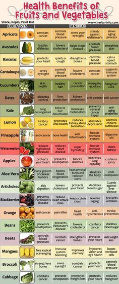 Relative health benefits of fruits and vegetables. Health properties of many fruits and vegetables