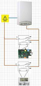 un blog su arduino, scratch e raspberry pi per piccoli progetti di domotica ed automazione
