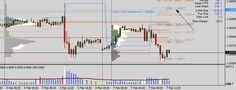 ¿QUÉ ES EL MARKET PROFILE? | Pullback Trading