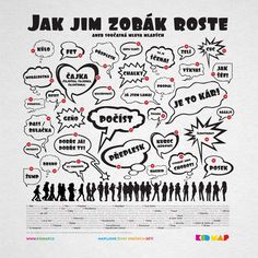 jak_jim_zobak_roste