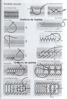 Hardanger Embroidery Stitches More Interesting web site for Punto Antico/ Drawn-thread work. Various Sources for Renaissance Italian embroidery/ drawn thread work… I. Punto Antico From Drawn-thread work has its origins in the distant past: it is carried Types Of Embroidery, Hand Embroidery Stitches, Embroidery Techniques, Ribbon Embroidery, Cross Stitch Embroidery, Embroidery Patterns, Smocking Patterns, Weaving Patterns, Doily Patterns