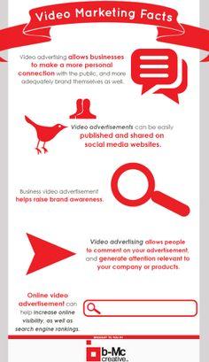 Business video advertisement helps raise brand awareness.