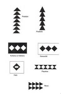 Hawaiian Tattoos and Meanings - - Yahoo Image Search Results