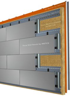 New Evolution Complete Rainscreen Wall System featuring Metal Wall Cladding from IMETCO