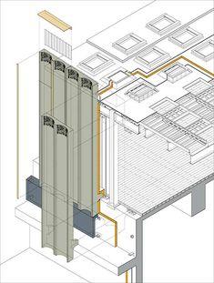 Axonometría constructiva con la fijación de los paneles de fachada y el detalle de los lucernarios de cubierta.