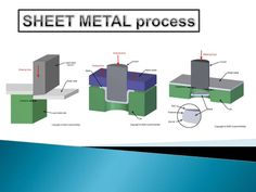 This presentation is good for getting basic sheet metal knowledge.