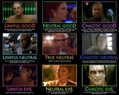 DS9 puts it all in perspective.