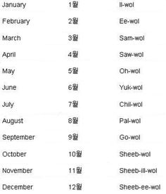 Learning Korean - Months of the Year