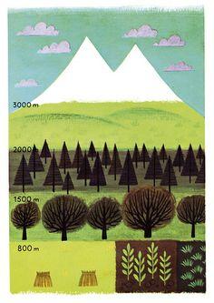 La Montagne by Alain Gree. #20thCmod