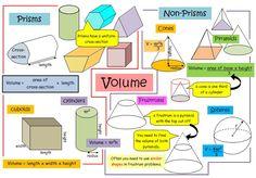 Volume revision may Gre Math, Math Tutor, Teaching Math, Math Vocabulary, Teaching Ideas, E Learning, Gcse Maths Revision, Maths Display, Poster