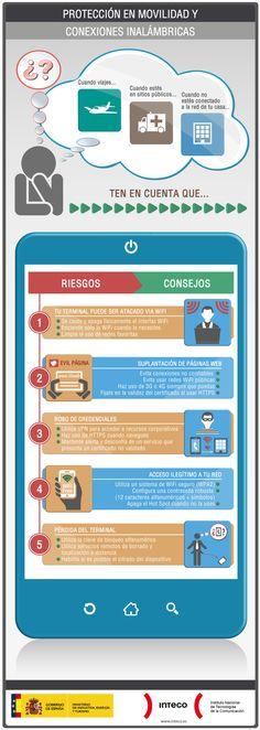 5 consejos para proteger nuestros dispositivos móviles cuando viajamos #infografia #infographic vía: @inteco