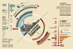 Posters Infográficos, Rodirguez Marina